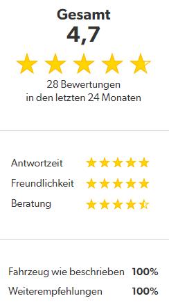bewertungen_mobilede
